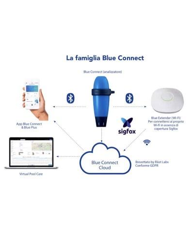 Blue Connect Plus - Intelligenter Poolwasseranalysator - Gold-Version AstralPool - 7