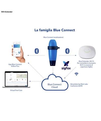 Wifi Extender für BLUE CONNECT - Intelligenter Poolwasseranalysator AstralPool - 3