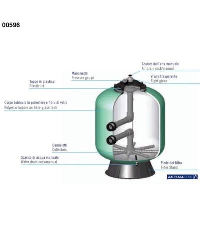 (00596) 0.4-0.8Mm Sable de quartz pour filtres à sable 25Kg AstralPool - 4