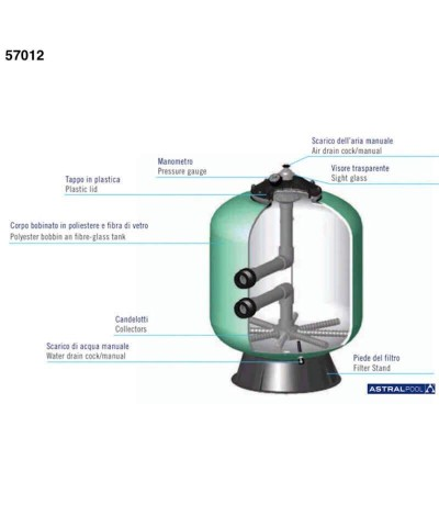 Aktivglas 1,0 - 3,0mm für Poolsandfilter 25Kg - 57012 AstralPool - 3