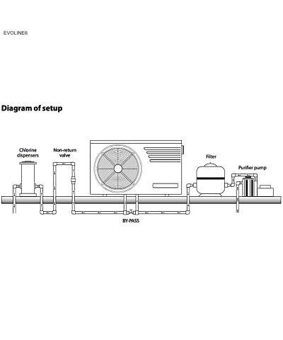 Astralpool heat pump EVOLINE6 for swimming pools - 66069MOD AstralPool - 4