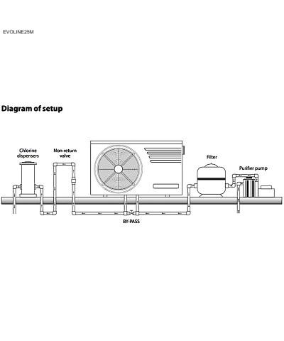 Pompe à chaleur Astralpool EVOLINE25M pour piscines - 66074MMOD AstralPool - 4